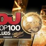 Top 100 Clubs 2015: votaciones