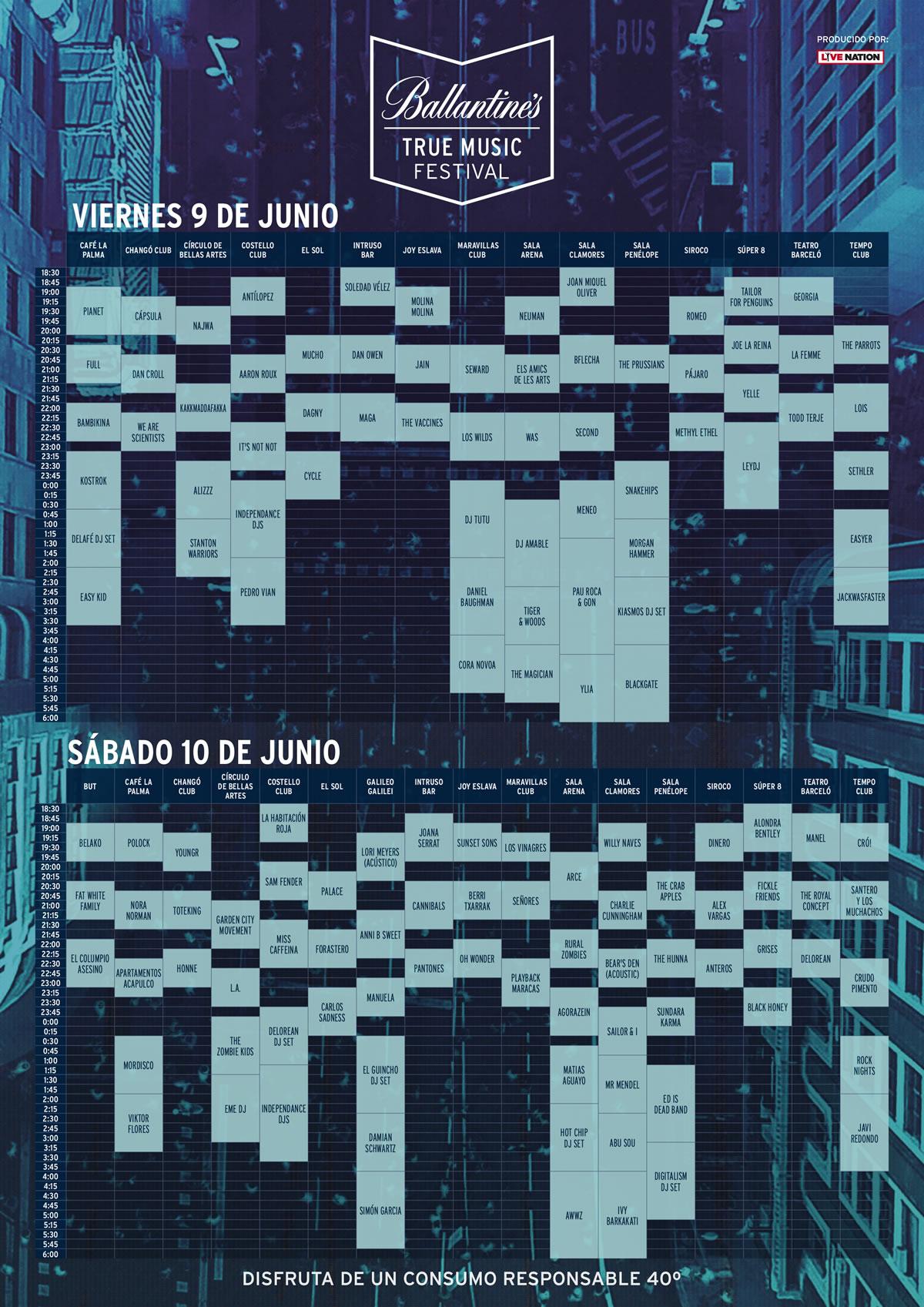 Horarios_Ballantines True Music Festival_nrfmagazine